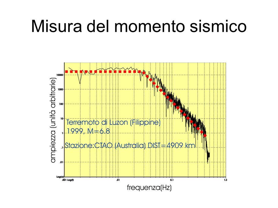 Misura del momento sismico