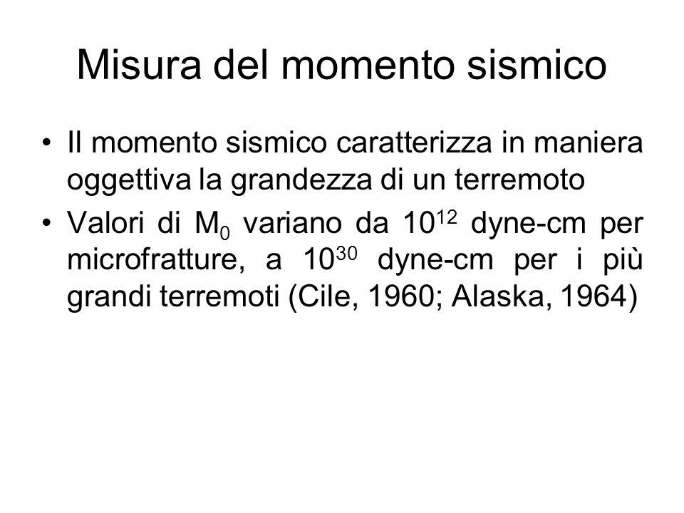 Il momento sismico caratterizza in maniera oggettiva la grandezza di un terremoto Valori di M 0 variano da 10 12 dyne-cm per microfratture, a 10 30 dy
