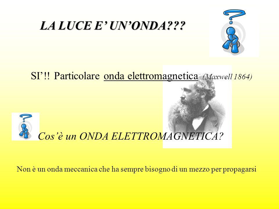 LA LUCE E UNONDA??? SI!! Particolare onda elettromagnetica (Maxwell 1864) Cosè un ONDA ELETTROMAGNETICA? Non è un onda meccanica che ha sempre bisogno