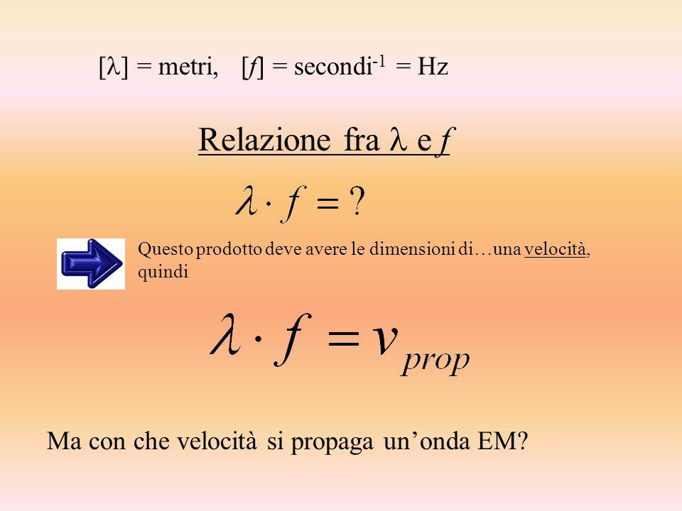 [ ] = metri, [f] = secondi -1 = Hz Relazione fra e f Questo prodotto deve avere le dimensioni di…una velocità, quindi Ma con che velocità si propaga u