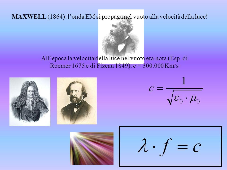 MAXWELL (1864): londa EM si propaga nel vuoto alla velocità della luce! Allepoca la velocità della luce nel vuoto era nota (Esp. di Roemer 1675 e di F