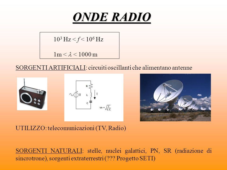 10 3 Hz < f < 10 6 Hz 1m < < 1000 m ONDE RADIO SORGENTI ARTIFICIALI: circuiti oscillanti che alimentano antenne UTILIZZO: telecomunicazioni (TV, Radio