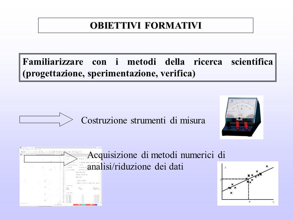 Familiarizzare con i metodi della ricerca scientifica (progettazione, sperimentazione, verifica) OBIETTIVI FORMATIVI Costruzione strumenti di misura A