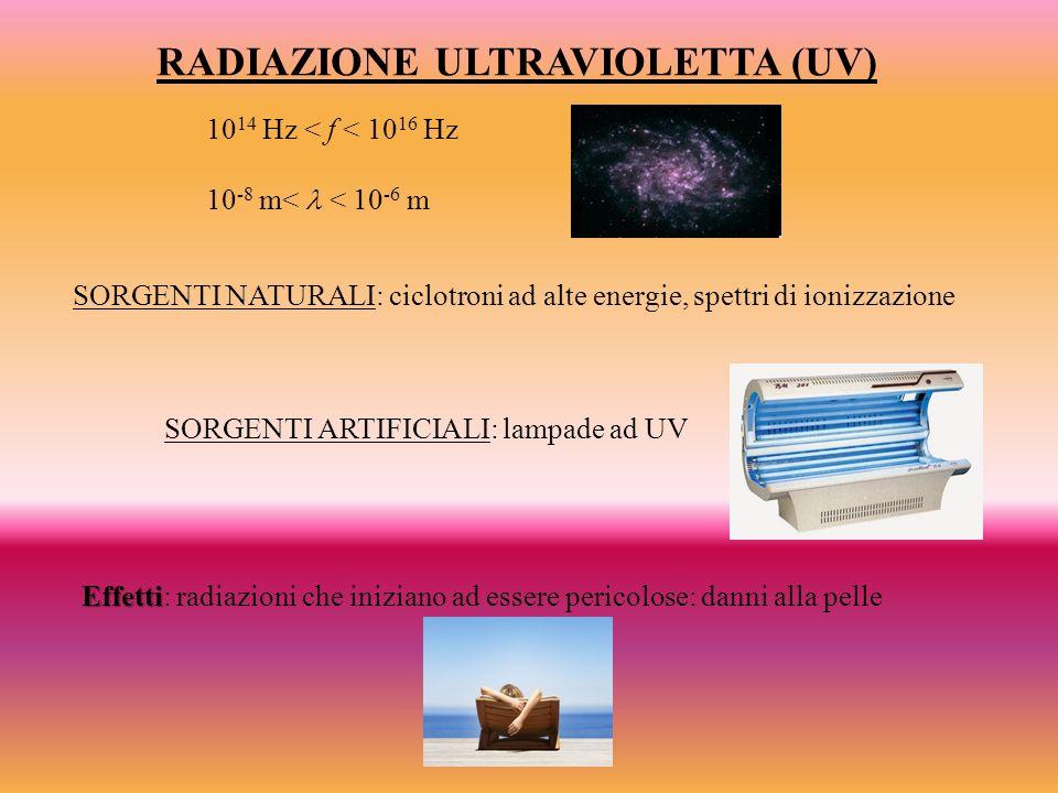 RADIAZIONE ULTRAVIOLETTA (UV) 10 14 Hz < f < 10 16 Hz 10 -8 m< < 10 -6 m SORGENTI NATURALI: ciclotroni ad alte energie, spettri di ionizzazione SORGEN