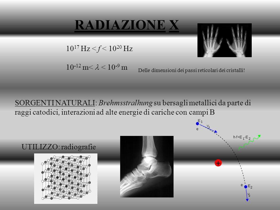 RADIAZIONE X 10 17 Hz < f < 10 20 Hz 10 -12 m< < 10 -9 m Delle dimensioni dei passi reticolari dei cristalli! SORGENTI NATURALI: Brehmsstralhung su be