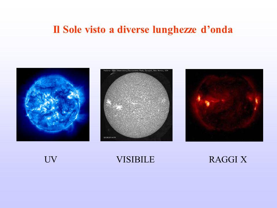 Il Sole visto a diverse lunghezze donda UVVISIBILERAGGI X