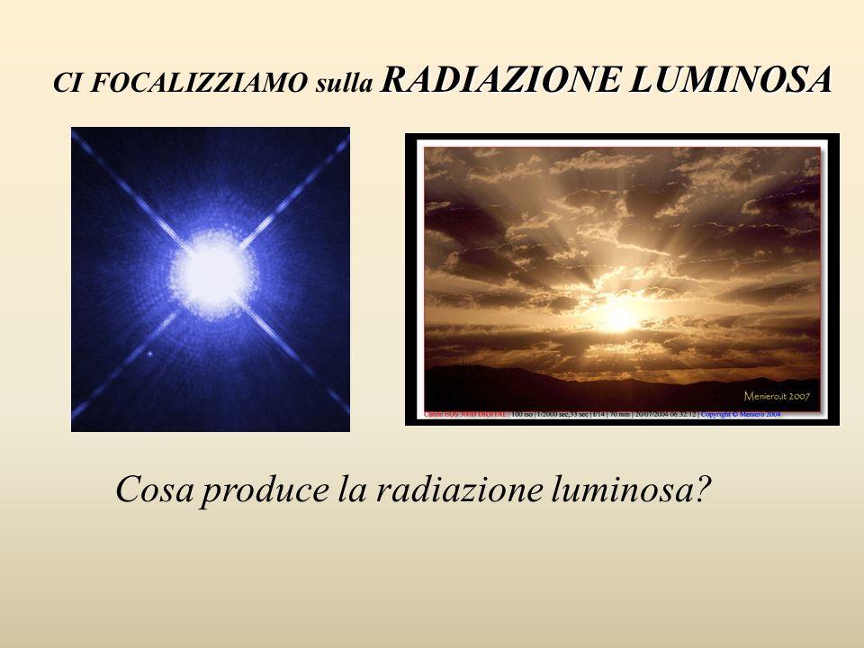 RADIAZIONE LUMINOSA CI FOCALIZZIAMO sulla RADIAZIONE LUMINOSA Cosa produce la radiazione luminosa?