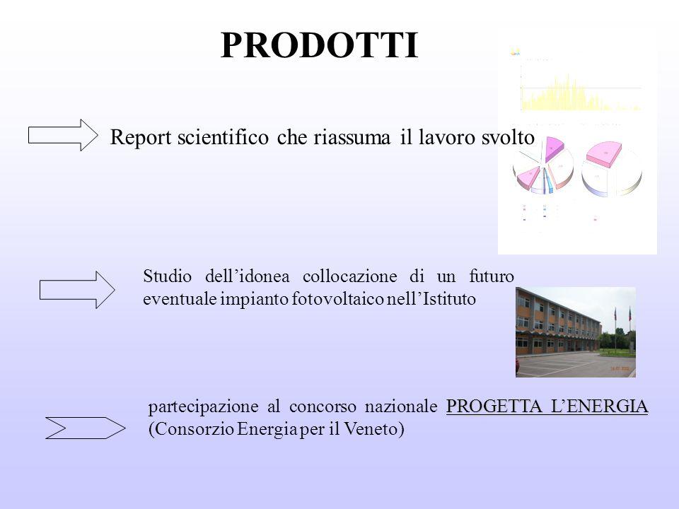 PRODOTTI PROGETTA LENERGIA partecipazione al concorso nazionale PROGETTA LENERGIA (Consorzio Energia per il Veneto) Report scientifico che riassuma il