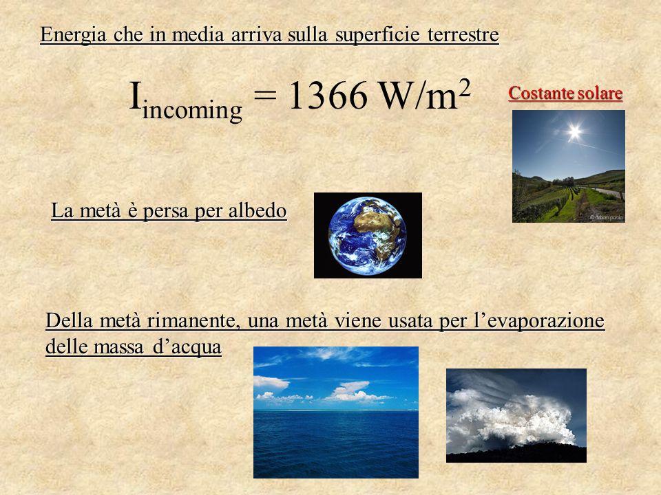 Energia che in media arriva sulla superficie terrestre I incoming = 1366 W/m 2 Costante solare La metà è persa per albedo Della metà rimanente, una me