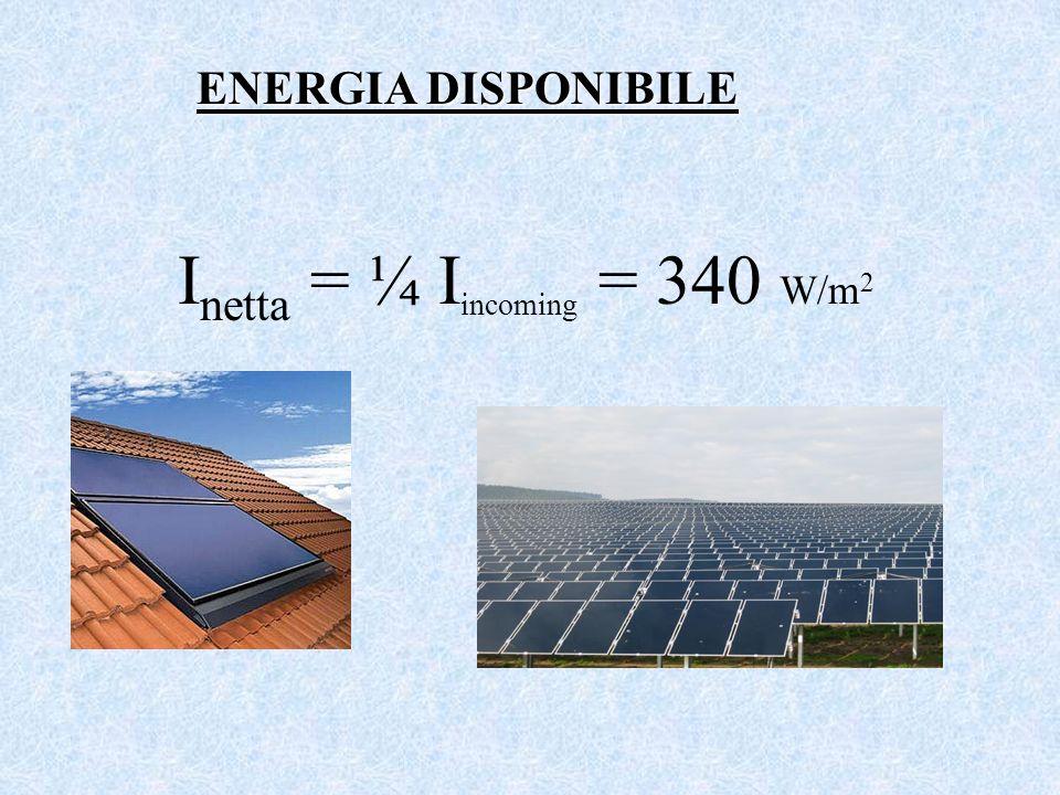 ENERGIA DISPONIBILE I netta = ¼ I incoming = 340 W/m 2
