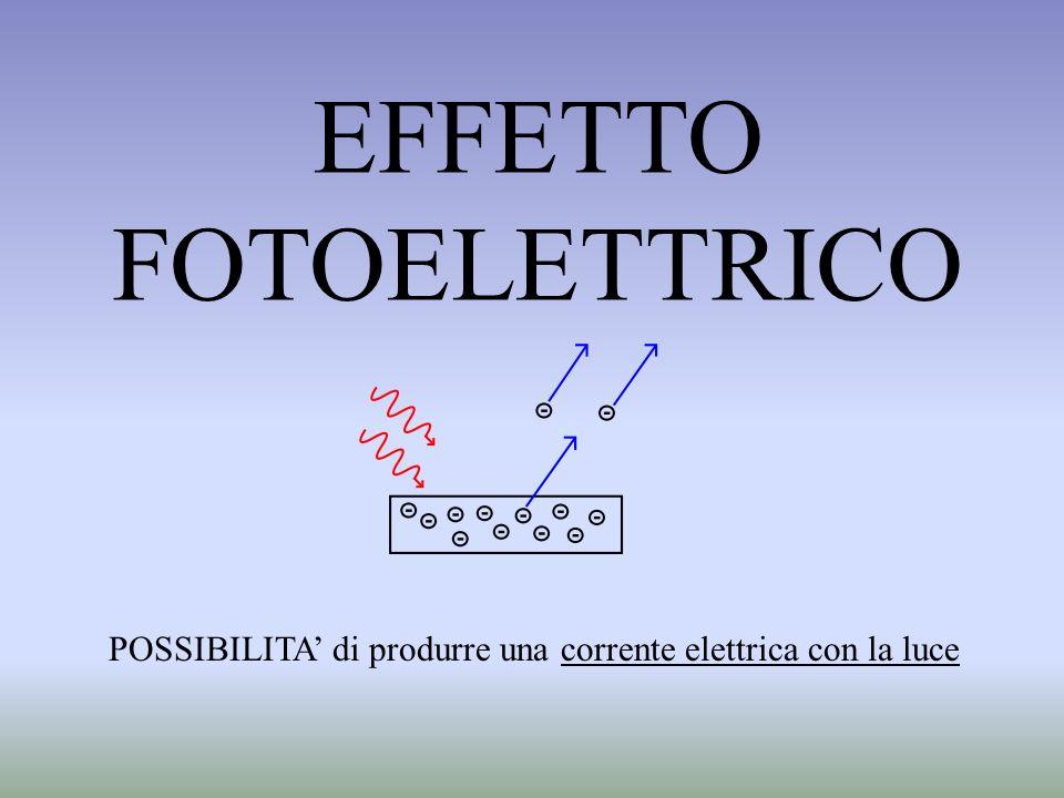 EFFETTO FOTOELETTRICO POSSIBILITA di produrre una corrente elettrica con la luce