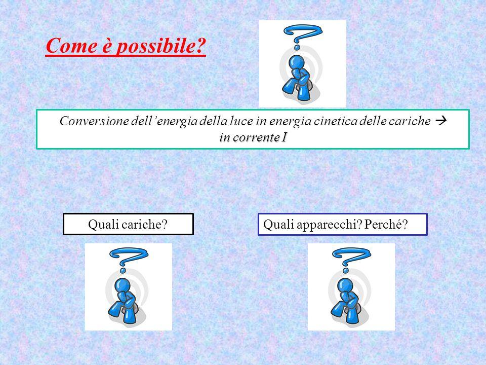 Come è possibile? in corrente I Conversione dellenergia della luce in energia cinetica delle cariche in corrente I Quali cariche?Quali apparecchi? Per