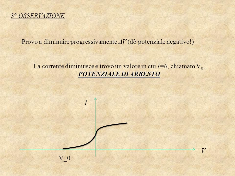 Provo a diminuire progressivamente V (dò potenziale negativo!) POTENZIALE DI ARRESTO La corrente diminuisce e trovo un valore in cui I=0, chiamato V 0