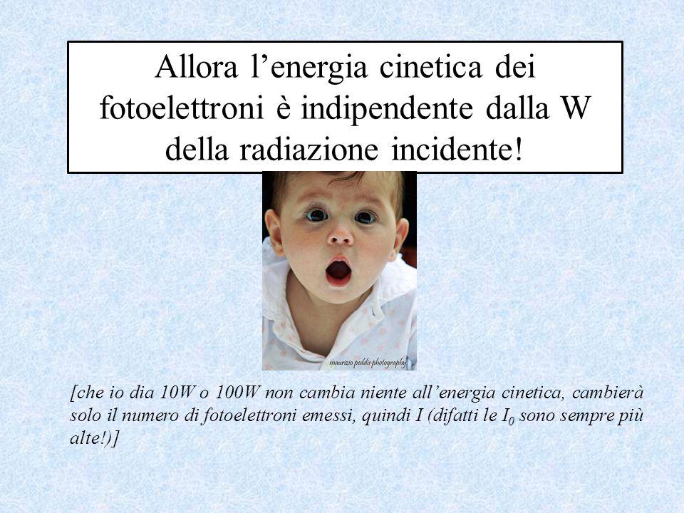 Allora lenergia cinetica dei fotoelettroni è indipendente dalla W della radiazione incidente! [che io dia 10W o 100W non cambia niente allenergia cine