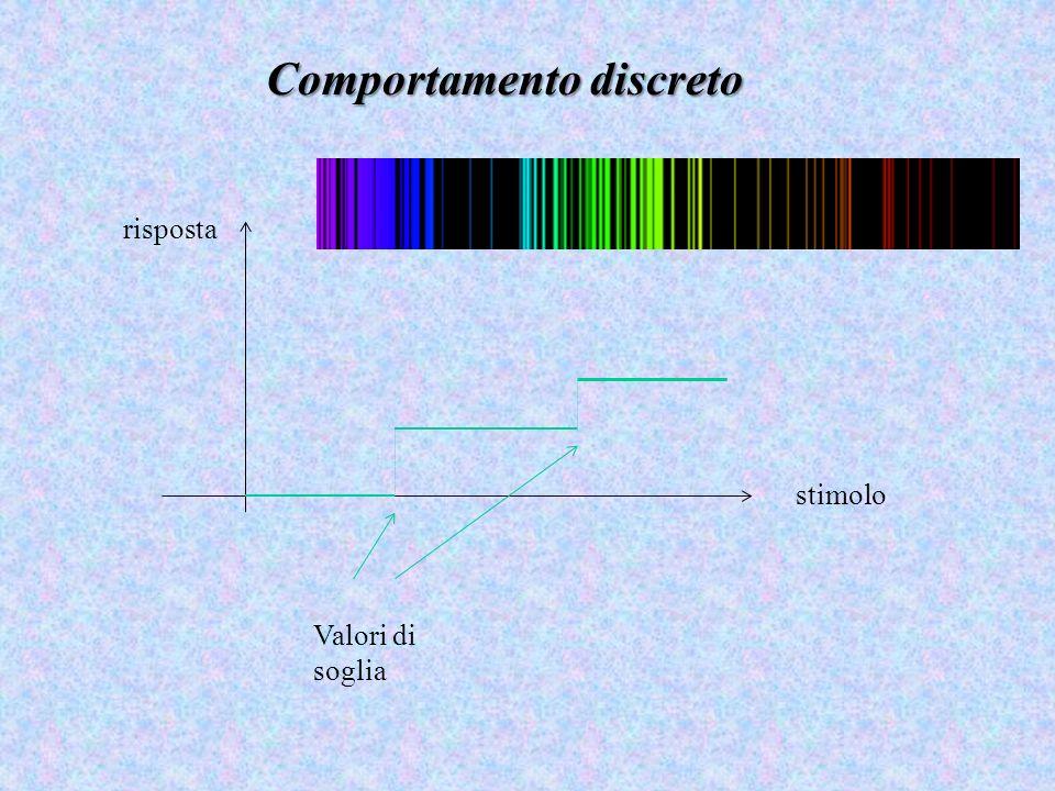 risposta stimolo Comportamento discreto Valori di soglia