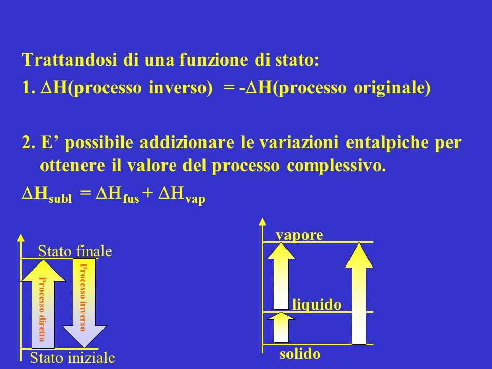 Trattandosi di una funzione di stato: 1.H(processo inverso) = - H(processo originale) 2.