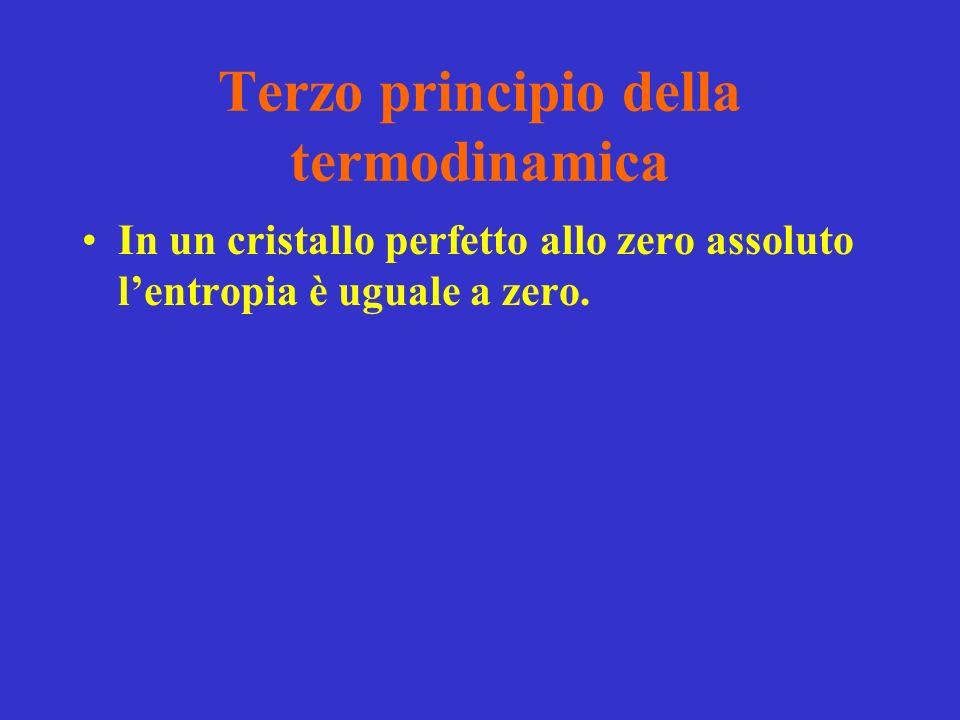 Terzo principio della termodinamica In un cristallo perfetto allo zero assoluto lentropia è uguale a zero.