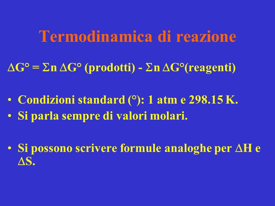 Termodinamica di reazione G° = n G° (prodotti) - n G°(reagenti) Condizioni standard (°): 1 atm e 298.15 K.