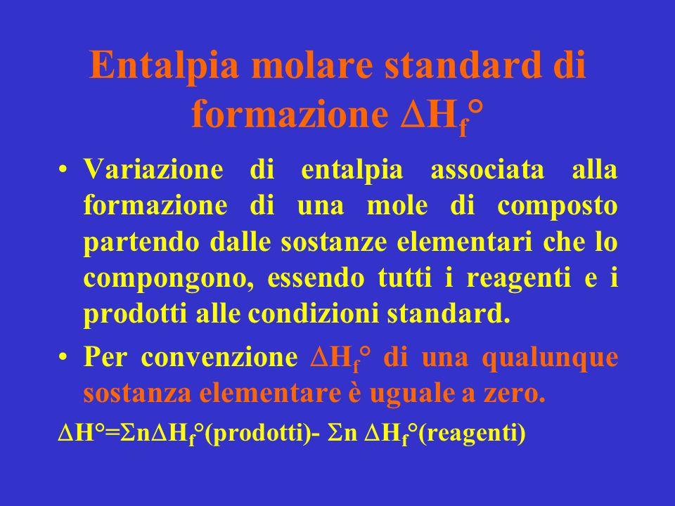 Entalpia molare standard di formazione H f ° Variazione di entalpia associata alla formazione di una mole di composto partendo dalle sostanze elementari che lo compongono, essendo tutti i reagenti e i prodotti alle condizioni standard.