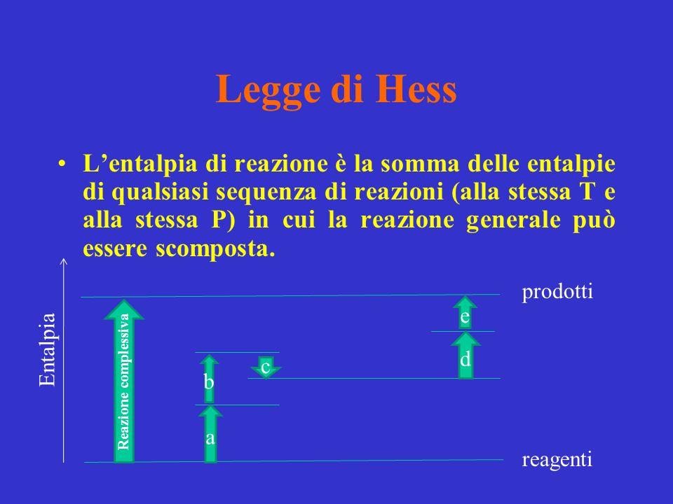Legge di Hess Lentalpia di reazione è la somma delle entalpie di qualsiasi sequenza di reazioni (alla stessa T e alla stessa P) in cui la reazione generale può essere scomposta.