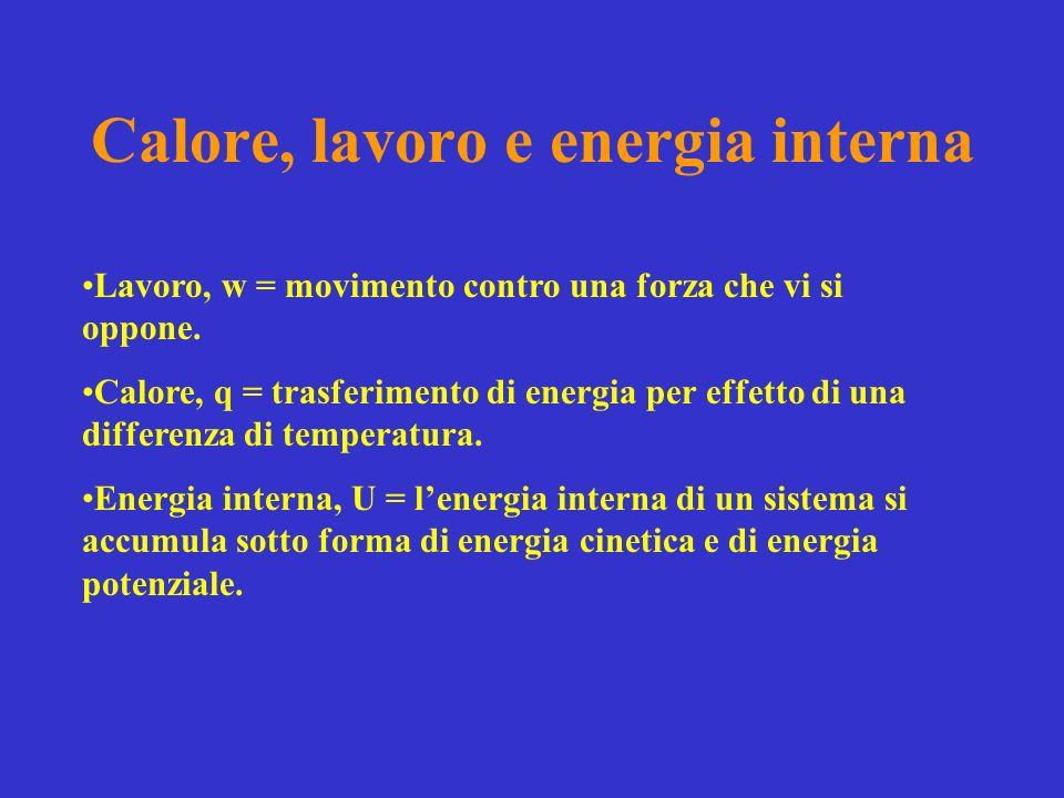Variazione di energia interna Siamo interessati a trasformazioni di energia interna: U = U fin –U iniz Energia trasferita a un sistema per mezzo di lavoro = w Energia trasferita a un sistema come calore, per effetto di differenza di temperatura = q U= w+q
