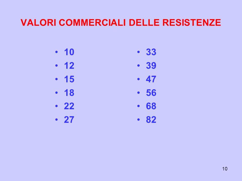 10 VALORI COMMERCIALI DELLE RESISTENZE 10 12 15 18 22 27 33 39 47 56 68 82