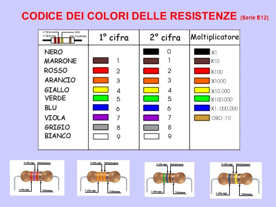 11 CODICE DEI COLORI DELLE RESISTENZE (Serie E12)
