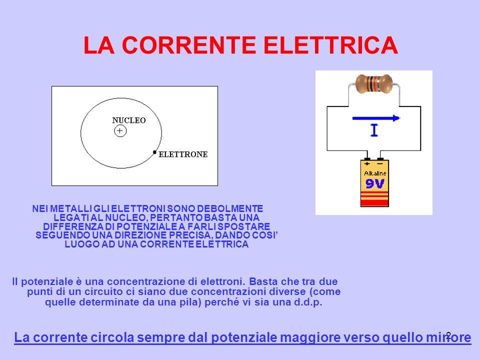 2 LA CORRENTE ELETTRICA NEI METALLI GLI ELETTRONI SONO DEBOLMENTE LEGATI AL NUCLEO, PERTANTO BASTA UNA DIFFERENZA DI POTENZIALE A FARLI SPOSTARE SEGUENDO UNA DIREZIONE PRECISA, DANDO COSI LUOGO AD UNA CORRENTE ELETTRICA La corrente circola sempre dal potenziale maggiore verso quello minore Il potenziale è una concentrazione di elettroni.