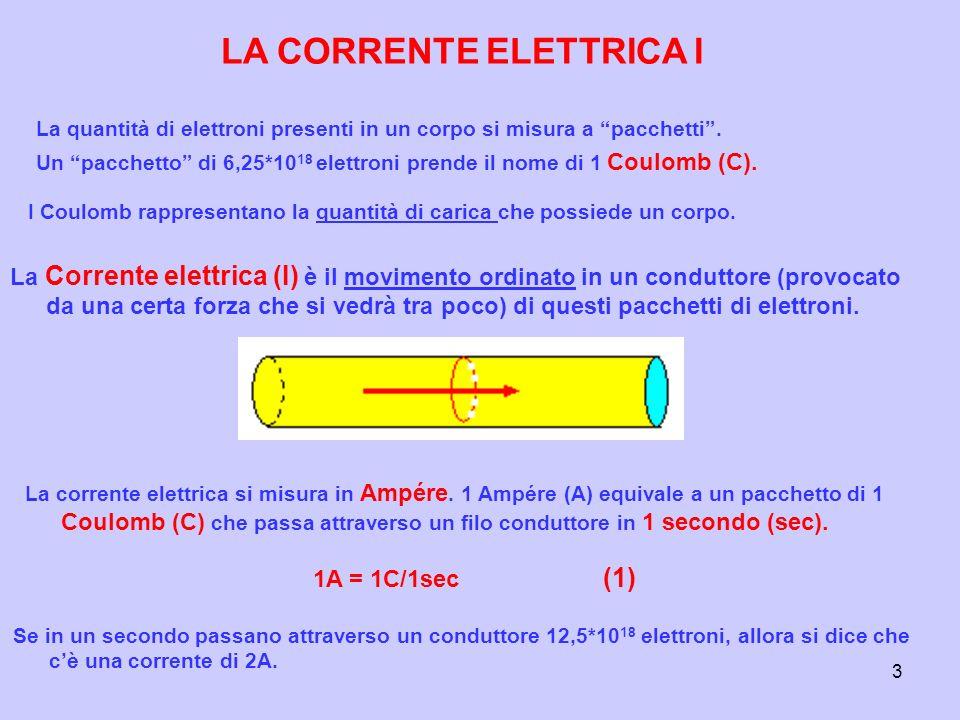 3 La quantità di elettroni presenti in un corpo si misura a pacchetti. Un pacchetto di 6,25*10 18 elettroni prende il nome di 1 Coulomb (C). I Coulomb