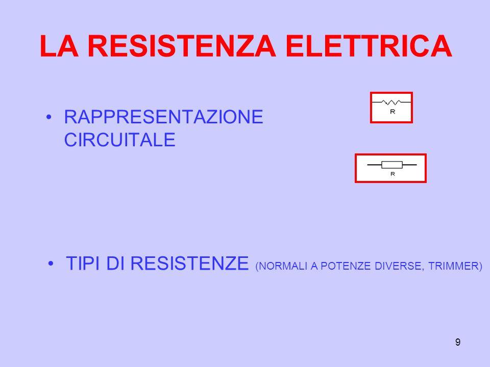 9 LA RESISTENZA ELETTRICA RAPPRESENTAZIONE CIRCUITALE TIPI DI RESISTENZE (NORMALI A POTENZE DIVERSE, TRIMMER)