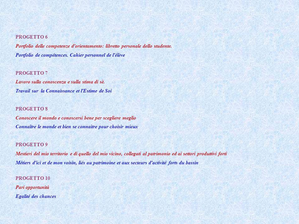 PROGETTO 6 Portfolio delle competenze d orientamento: libretto personale dello studente.