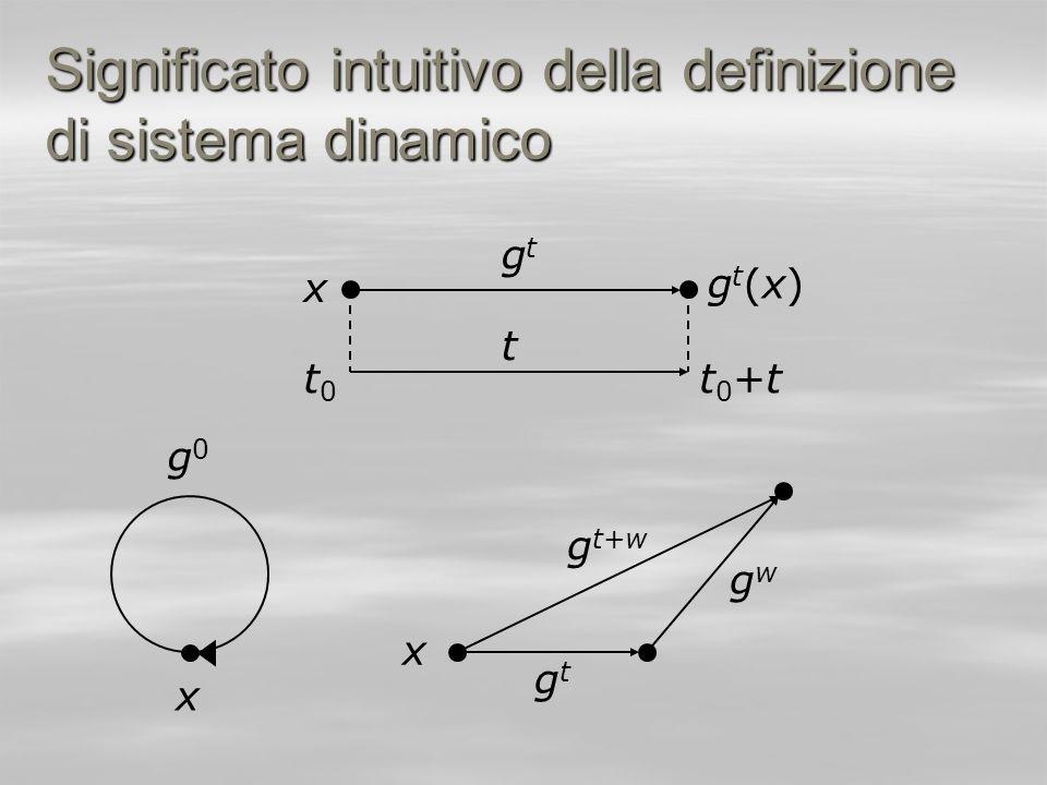 Significato intuitivo della definizione di sistema dinamico gt+wgt+w x gwgw x g0g0 x gtgt t0t0 t0+tt0+t gt(x)gt(x) t gtgt