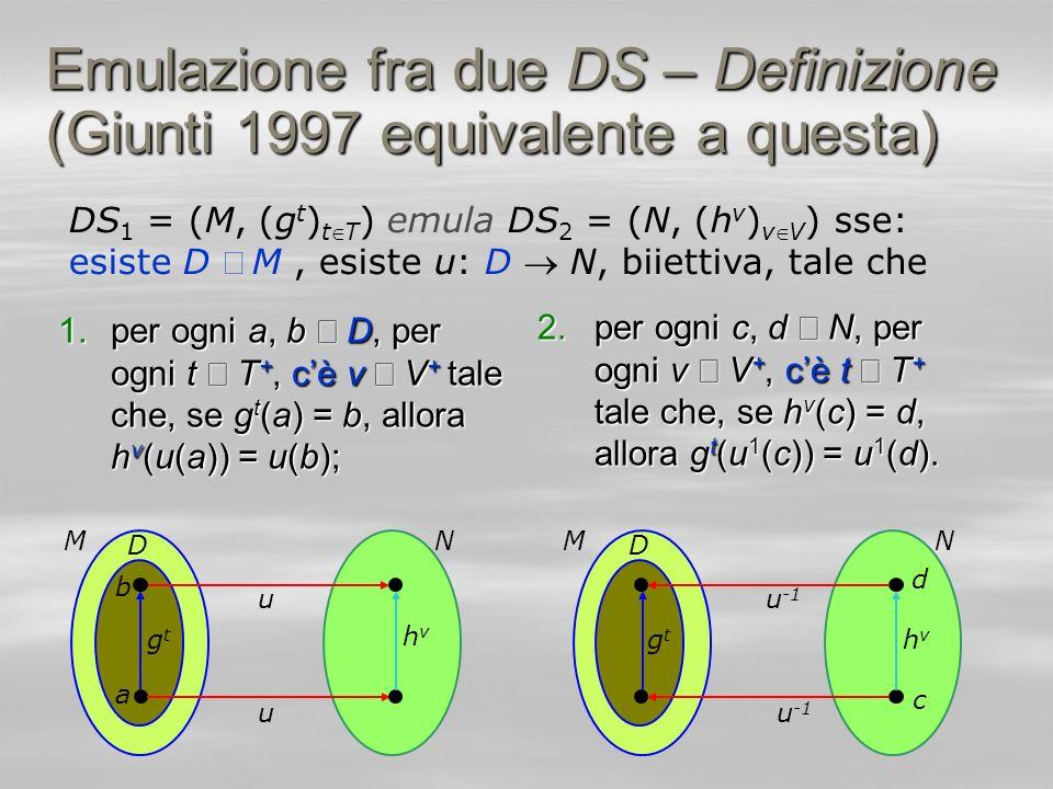Emulazione fra due DS – Definizione (Giunti 1997 equivalente a questa) 1.per ogni a, b D, per ogni t T +, cè v V + tale che, se g t (a) = b, allora h