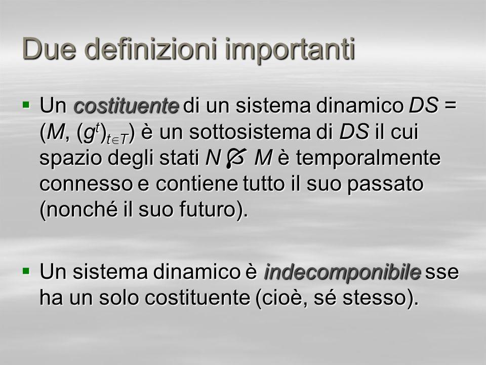 Due definizioni importanti Un costituente di un sistema dinamico DS = (M, (g t ) t T ) è un sottosistema di DS il cui spazio degli stati N M è tempora
