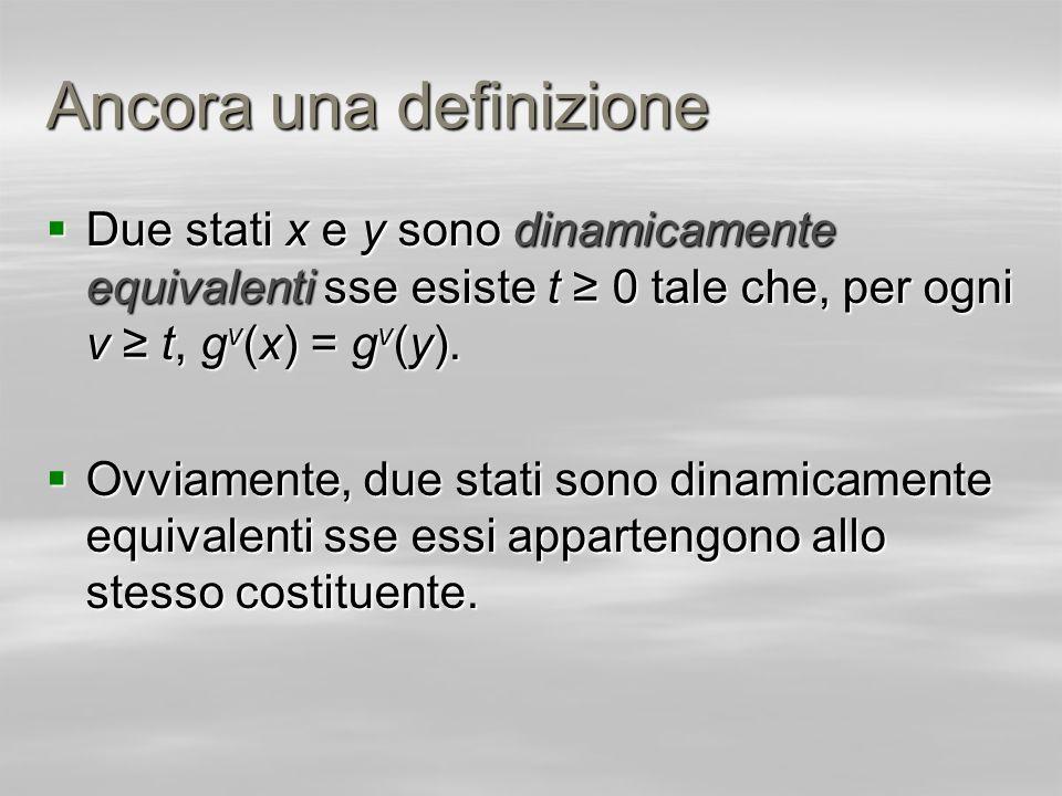 Ancora una definizione Due stati x e y sono dinamicamente equivalenti sse esiste t 0 tale che, per ogni v t, g v (x) = g v (y). Due stati x e y sono d