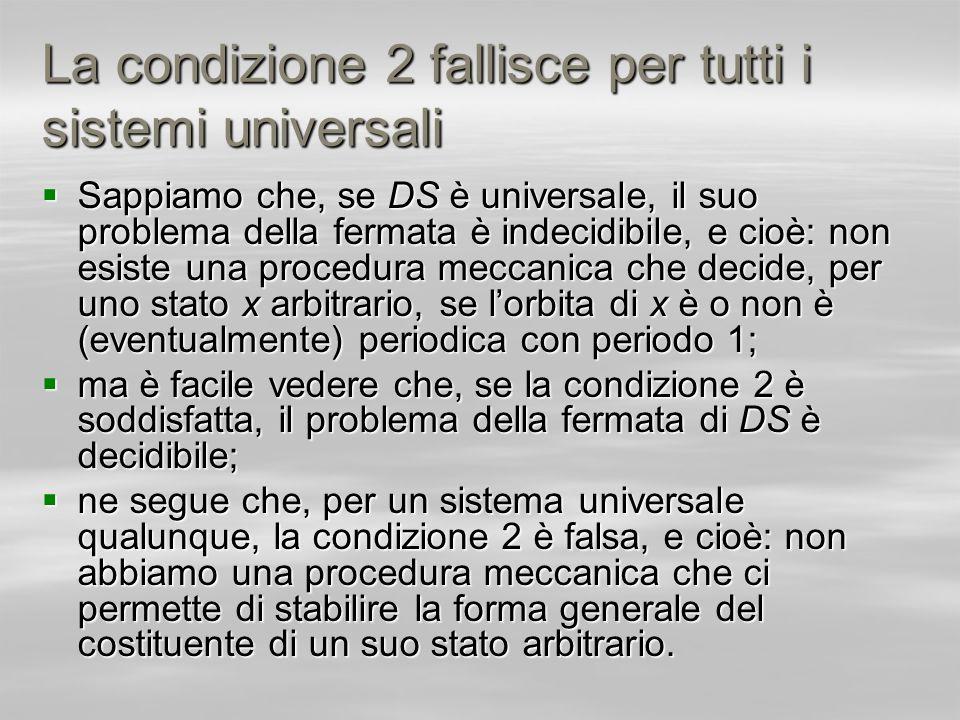 La condizione 2 fallisce per tutti i sistemi universali Sappiamo che, se DS è universale, il suo problema della fermata è indecidibile, e cioè: non es