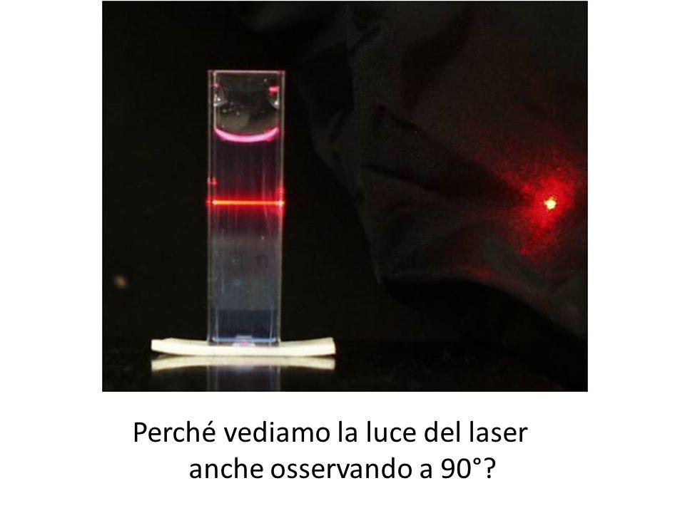 Perché vediamo la luce del laser anche osservando a 90°?