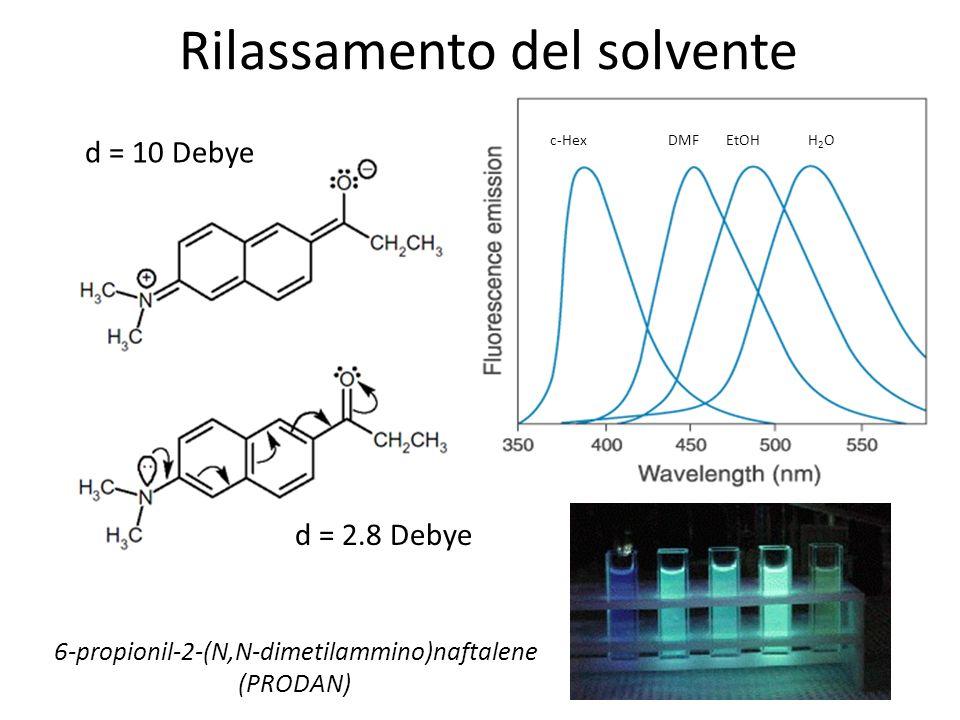 H2OH2OEtOHDMFc-Hex 6-propionil-2-(N,N-dimetilammino)naftalene (PRODAN) d = 2.8 Debye d = 10 Debye Rilassamento del solvente