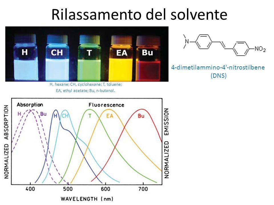 H, hexane; CH, cyclohexane; T, toluene; EA, ethyl acetate; Bu, n-butanol. 4-dimetilammino-4'-nitrostilbene (DNS) Rilassamento del solvente