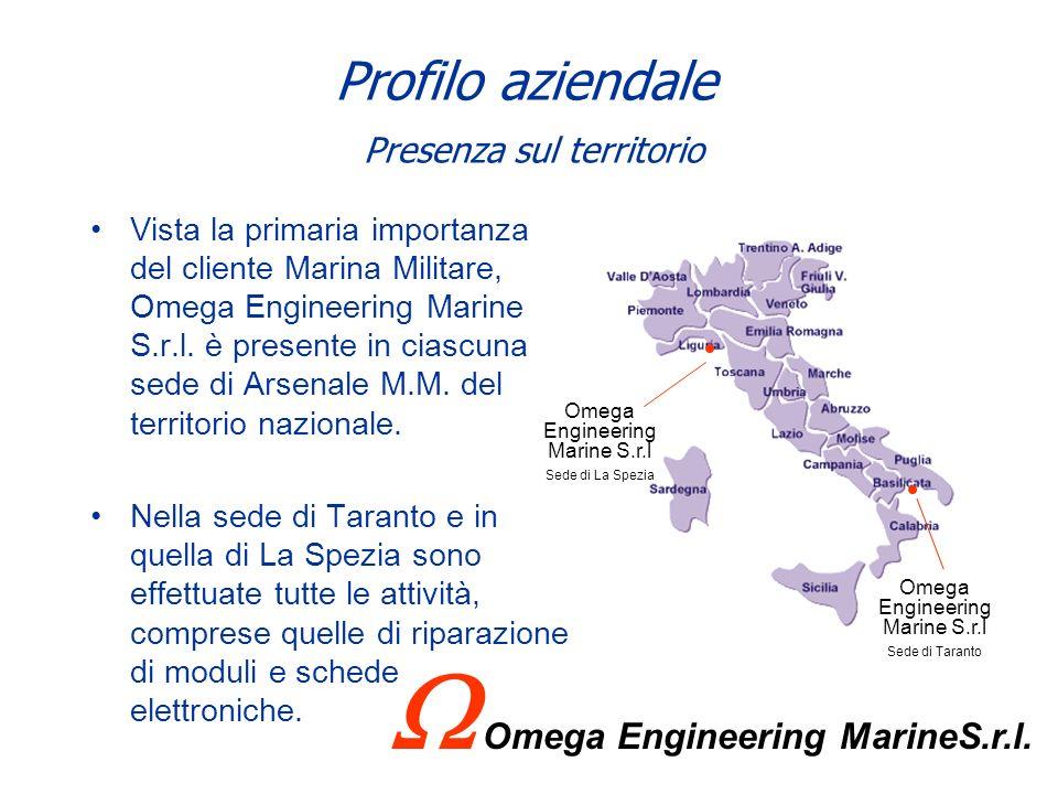 Profilo aziendale Staff principale Vittorio PLETTO - Amministratore Unico Luigi REGA - Settore Gestione Qualità Nicola PLETTO - Settore Commerciale Gi