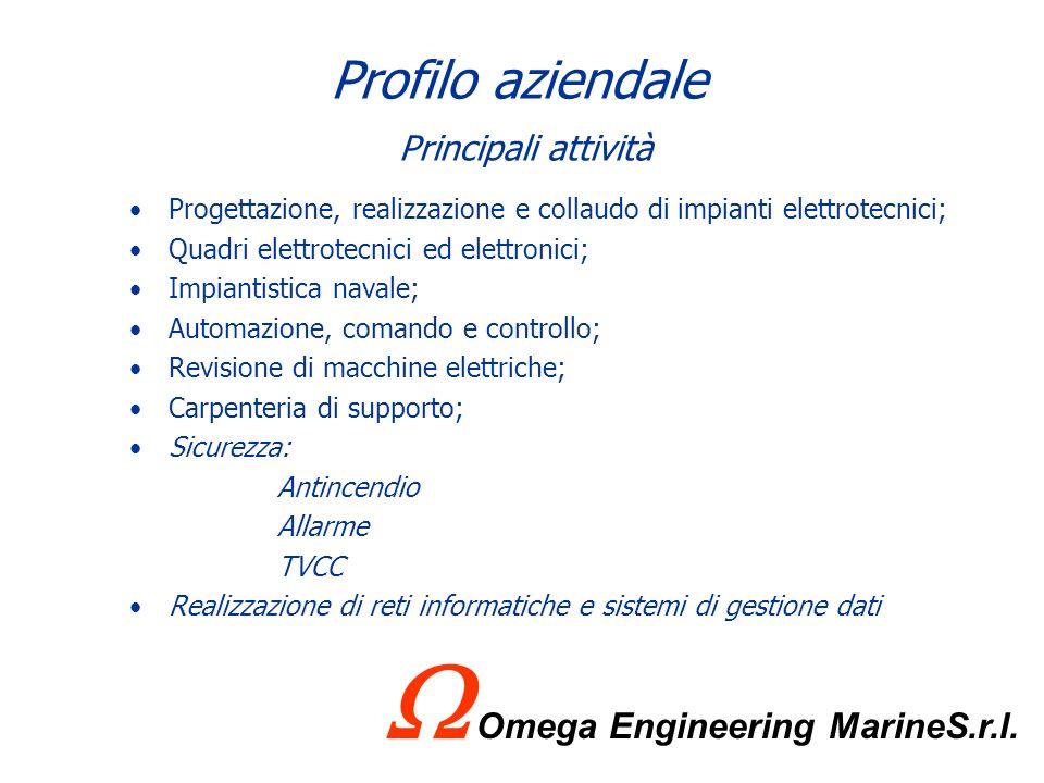 Profilo aziendale Attività nel mondo della Qualità LOmega Engineering Marine S.r.l. ha sempre considerato ogni traguardo raggiunto un punto di partenz