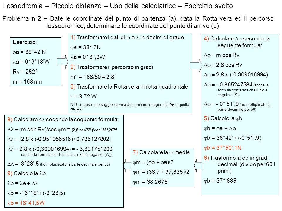 Lossodromia – Piccole distanze – Uso della calcolatrice – Esercizio svolto Problema n°2 – Date le coordinate del punto di partenza (a), data la Rotta