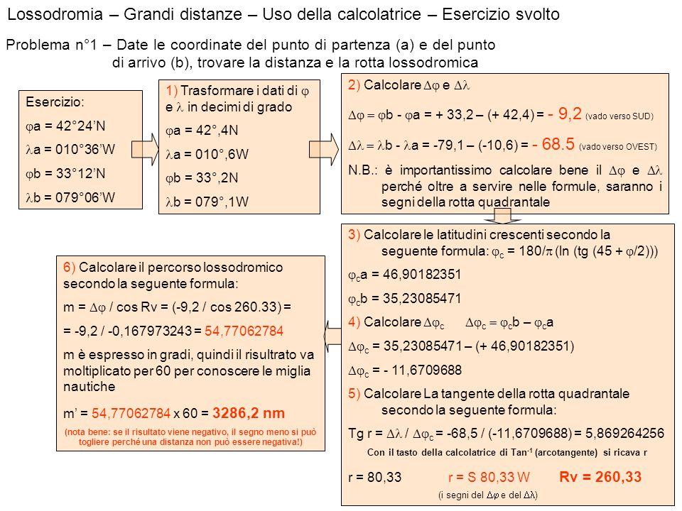 Lossodromia – Grandi distanze – Uso della calcolatrice – Esercizio svolto Problema n°1 – Date le coordinate del punto di partenza (a) e del punto di a