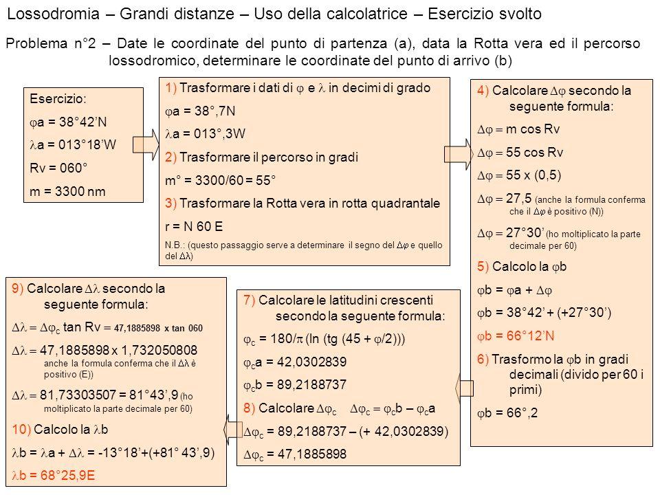 Lossodromia – Grandi distanze – Uso della calcolatrice – Esercizio svolto Problema n°2 – Date le coordinate del punto di partenza (a), data la Rotta v