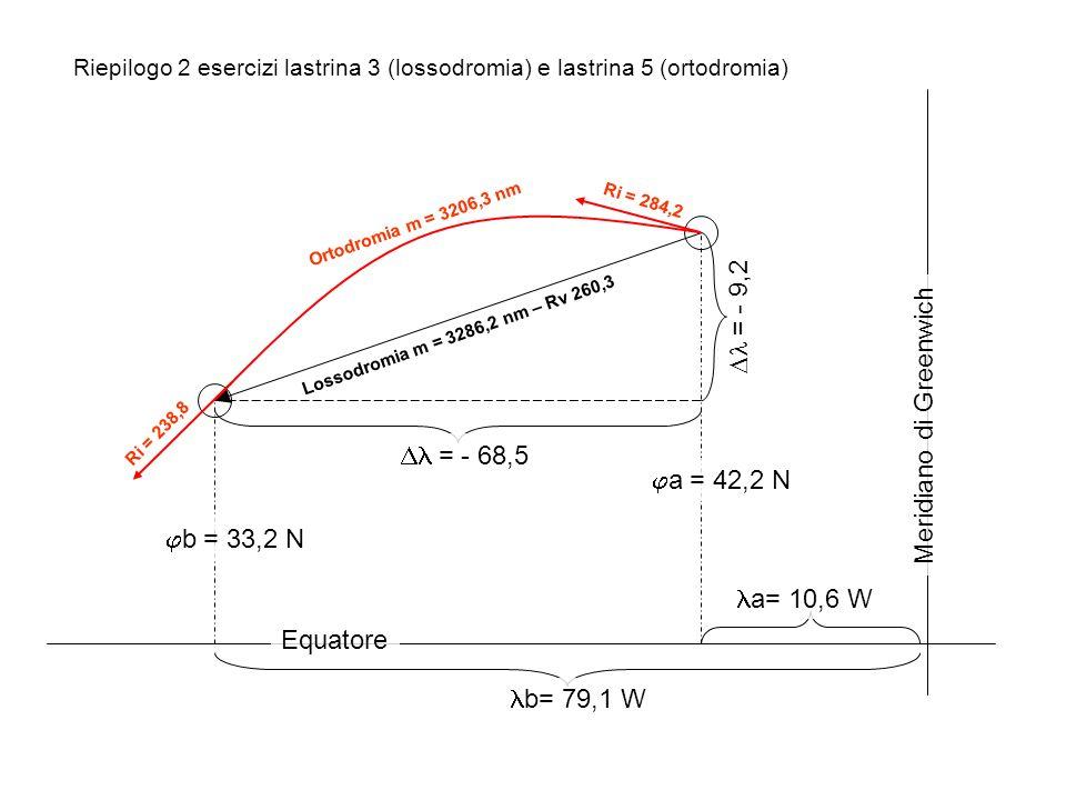 Equatore Meridiano di Greenwich a = 42,2 N b = 33,2 N b= 79,1 W a= 10,6 W = - 68,5 = - 9,2 Lossodromia m = 3286,2 nm – Rv 260,3 Ortodromia m = 3206,3