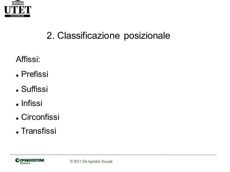 © 2011 De Agostini Scuola 2. Classificazione posizionale Affissi: Prefissi Suffissi Infissi Circonfissi Transfissi