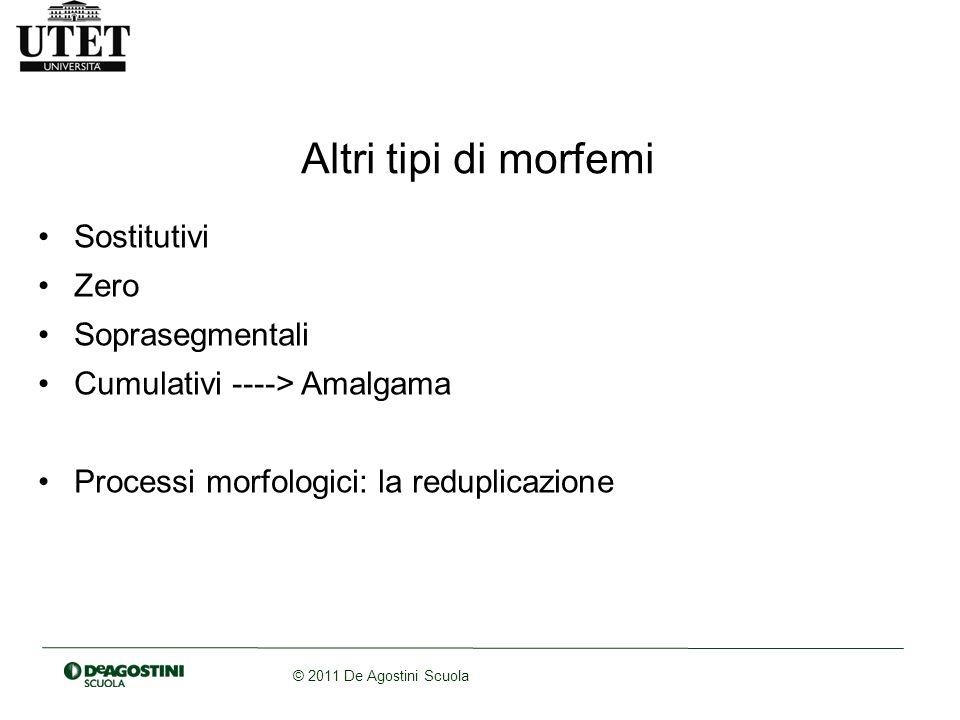 © 2011 De Agostini Scuola Altri tipi di morfemi Sostitutivi Zero Soprasegmentali Cumulativi ----> Amalgama Processi morfologici: la reduplicazione