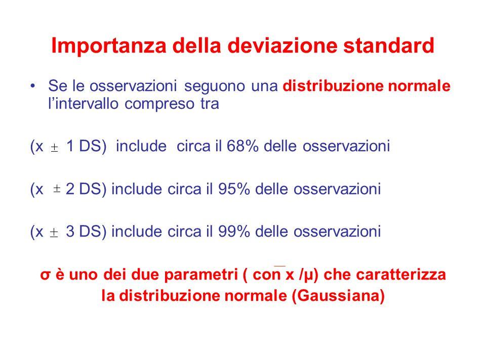 Importanza della deviazione standard Se le osservazioni seguono una distribuzione normale lintervallo compreso tra (x 1 DS) include circa il 68% delle