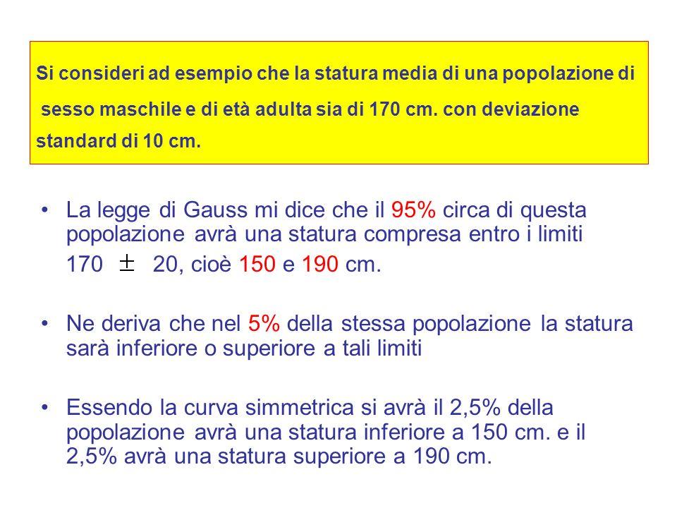 Si consideri ad esempio che la statura media di una popolazione di sesso maschile e di età adulta sia di 170 cm. con deviazione standard di 10 cm. La