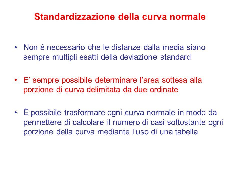Standardizzazione della curva normale Non è necessario che le distanze dalla media siano sempre multipli esatti della deviazione standard E sempre pos